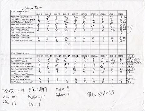 Scorecard 1